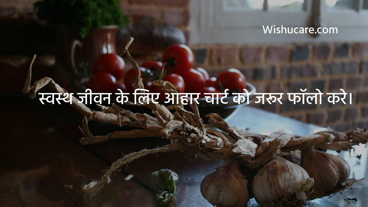 Healthy Lifestyle kaisi honi chahiye